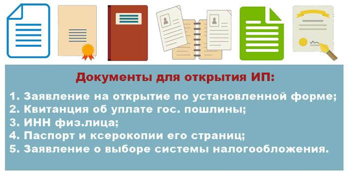 Документы для регистрации ИП в РФ