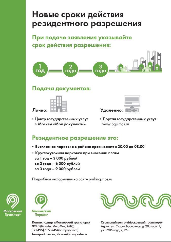 Новые сроки действия резидентного разрешения